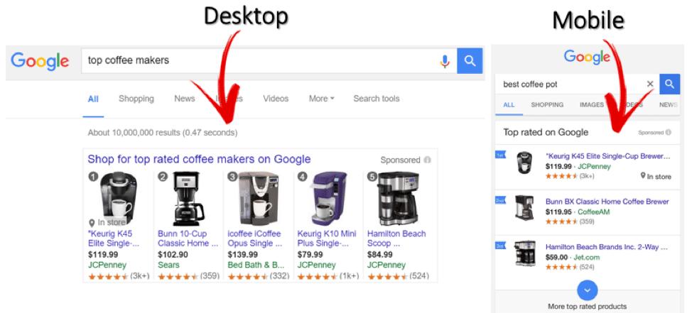 Настройка Google Shopping
