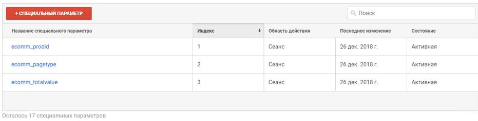 Специальные параметры динамического ремаркетинга в Google Analytics