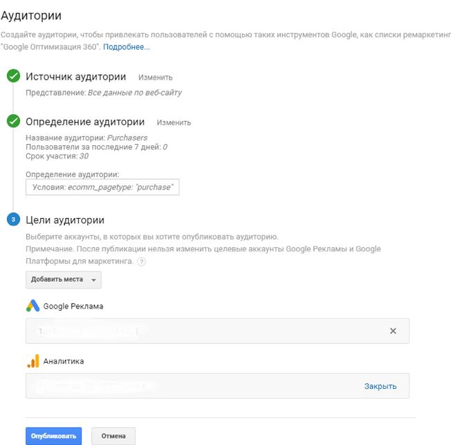 Аудитории динамического ремаркетинга в Google Analytics