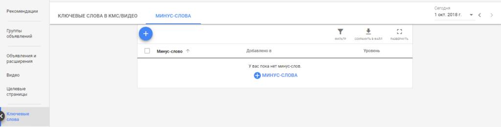 Минус слова для Google Ads