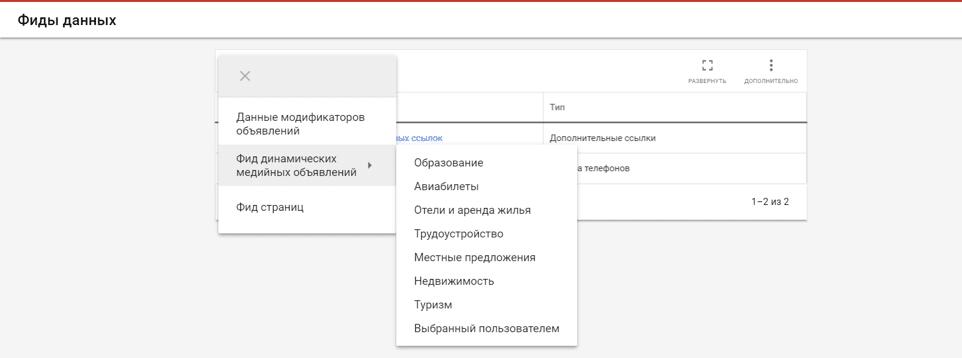Настройка Динамического Ремаркетинга в Google Ads